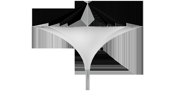 Преимущества модели Membrane